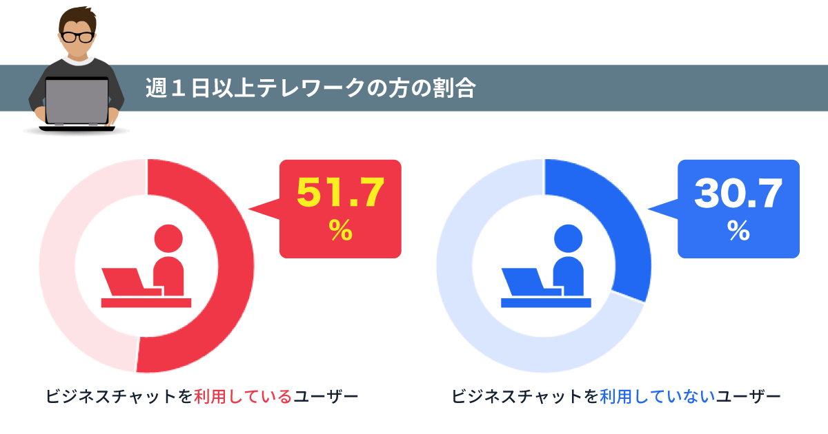 P4イラスト(週1日以上テレワーク).png